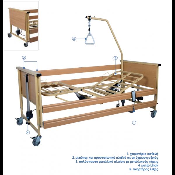 Νοσοκομειακό ηλεκτρικό κρεβάτι ξυλινο linak
